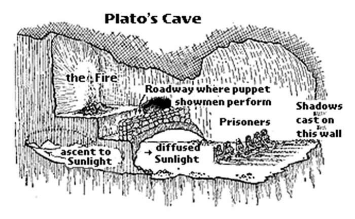 Allegory Of The Cave Essays
